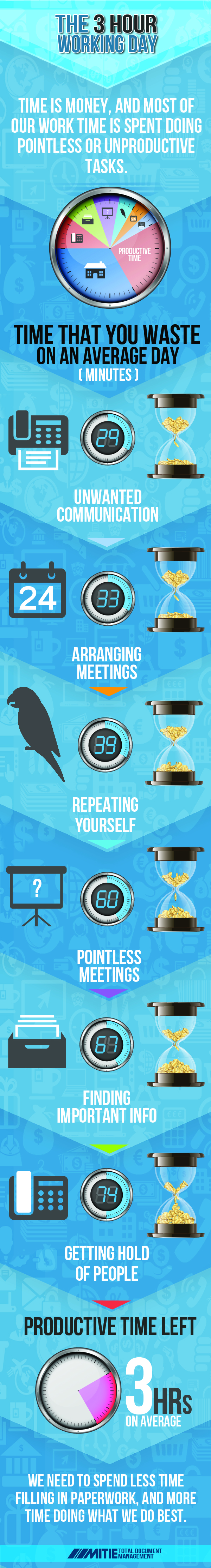 [Infographic]- The 3 hour Working Day