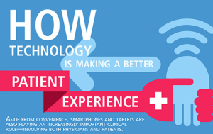 [Infographic] Technology Makes for a Better Patient Experience