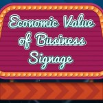 Economic value of a signage thumbnail