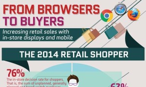 From browsers to buyers thumbnail