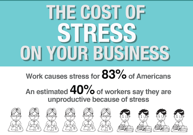 The cost of stress on business Thumbnail