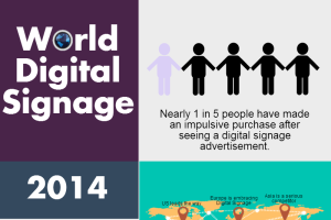 World Digital Signage Thumbnail