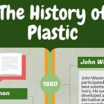 history of plastic thumbnail