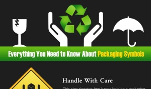 Packaging Symbols thumbnail