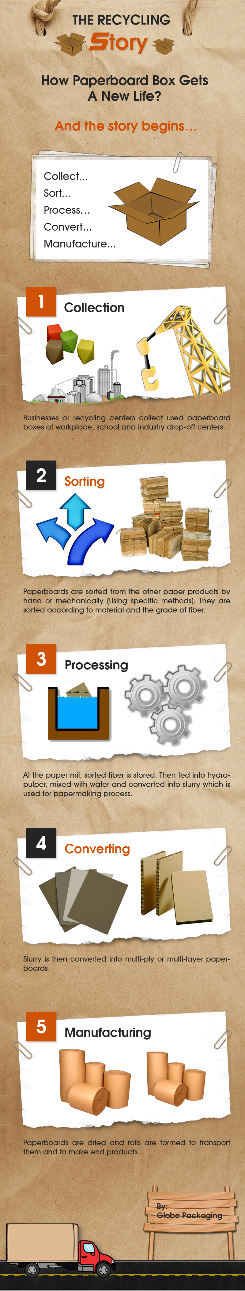 Infographic - recycling story