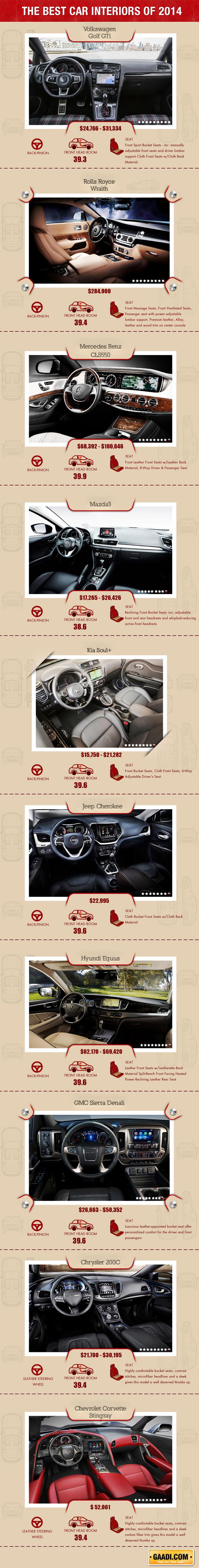 [Infographic] Best Car Interiors of 2014