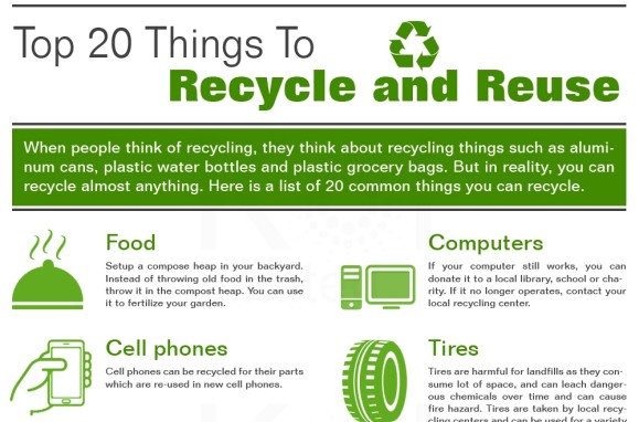 Top 20 things to recycle and reuse thumb