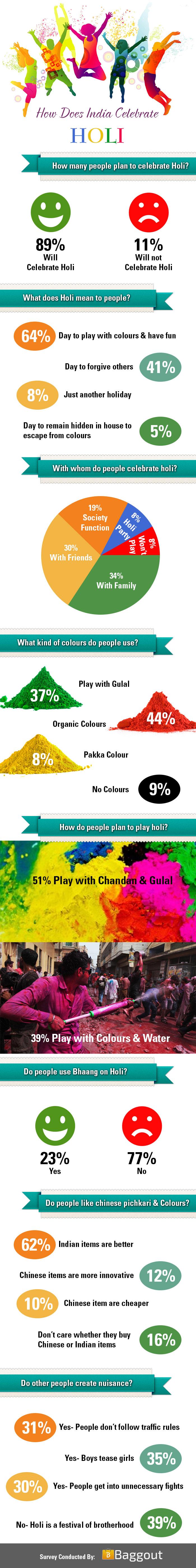 Holi Infographic