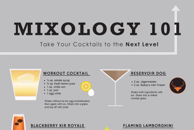 Mixology of cocktails