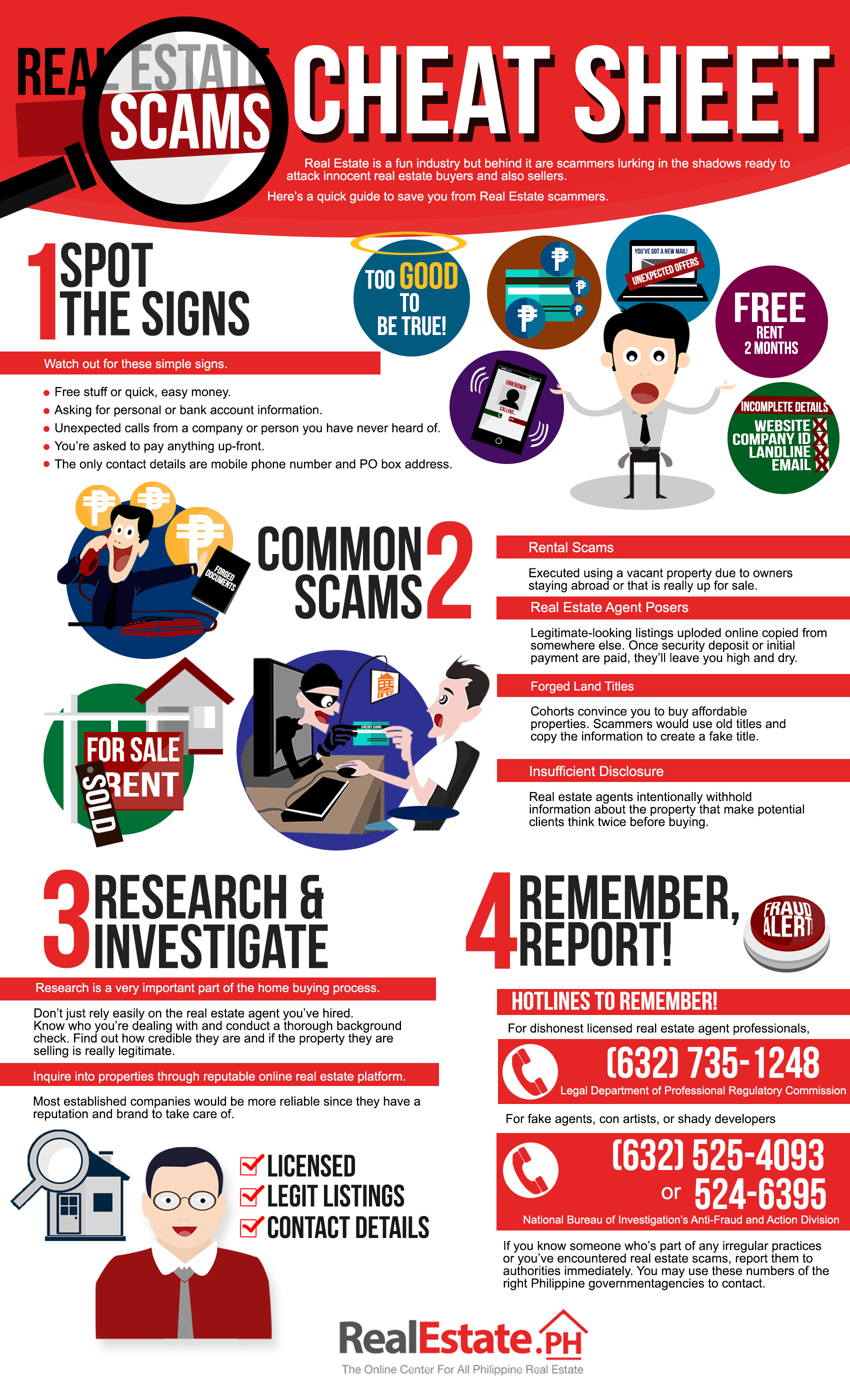 Real Estate Scams Cheat Sheet [Infographic]