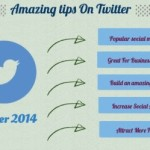 Twitter 2014 infographic