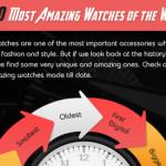 amazing watches infographic