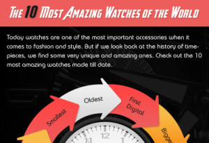 amazing watches infographic