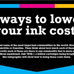 ink costs