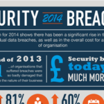 security breaches 2014