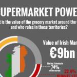 supermarket power
