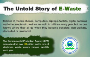 untold story of e-waste
