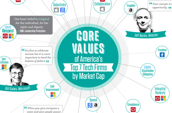 Core Values Infographic Thumbnail