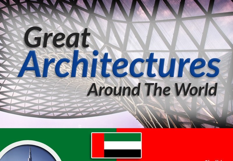 Great Architectures Around The World Thumbnail