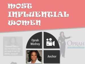 Most Influential Women Thumbnail