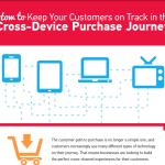 Cross device purchase thumbnail