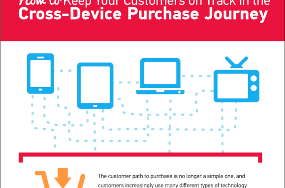 Cross device purchase thumbnail