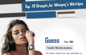 Top 10 Women's Watches