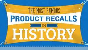 Product Recalls Infographic Thumb