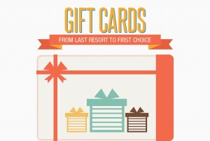 How Gift Cards Have Become The Most Viable Gifting Option [Infographic]