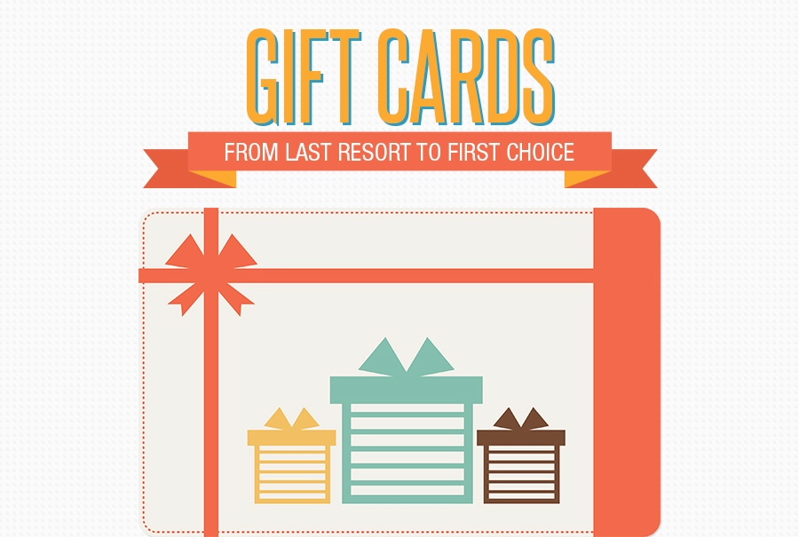 Gift Cards From Last Minute Gift to best Seller Thumb