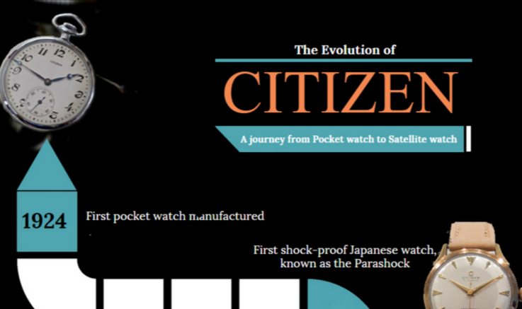 The Evolution of Citizen Watch Thumb