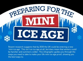 Infographic Mini Ice Age