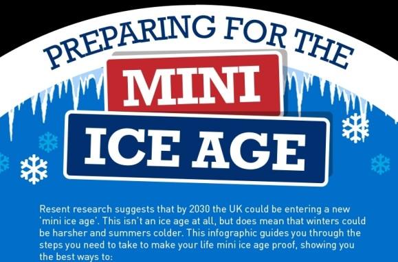 Infographic Mini Ice Age