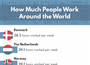How Much People Work Thumb