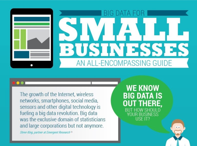Big Data for Small Businesses UAB Thumb