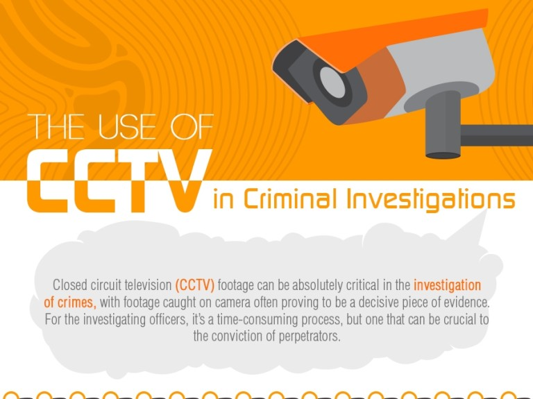 How CCTV is used in Criminal Investigations Thumb