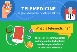 Telemedicine game changer infographic Thumb