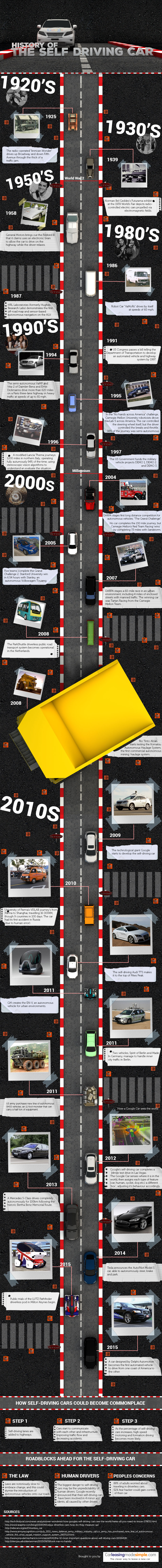 History of the self driving car Infographic
