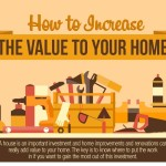 How to increase value to your home thumb