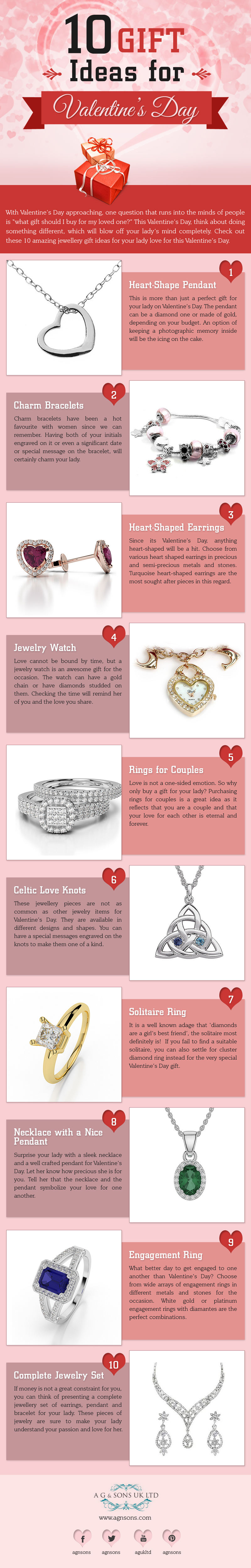Top 10 valentine s day gift ideas for her infographic Top ten valentine gifts for her