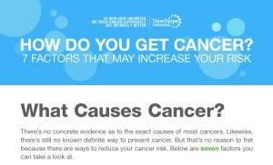 How do you Get Cancer? 7 Factors that May Increase your Risk [Infographic]