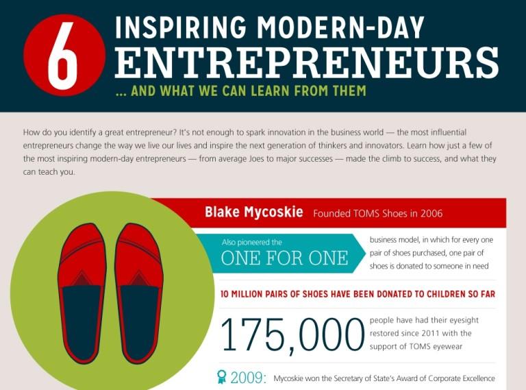 Inspiring Entrepreneurs Infographic Thumb