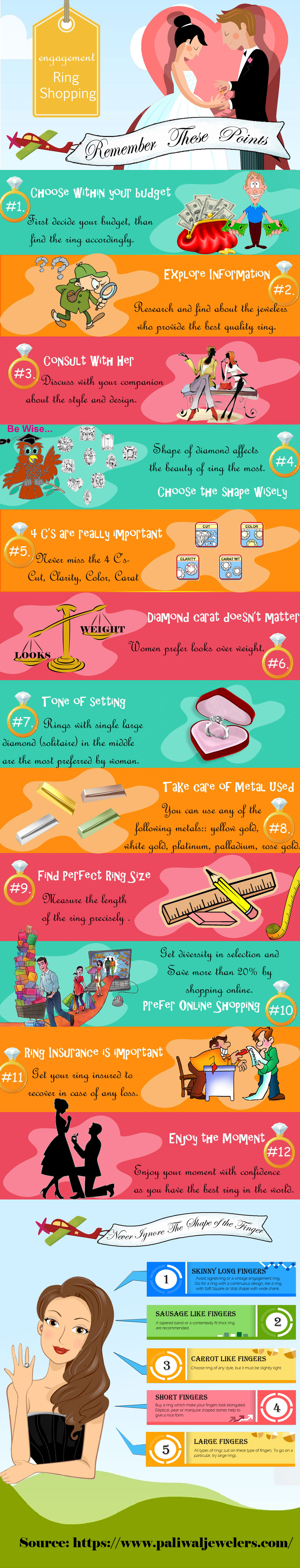 Tips to buy an engagement ring [infographic]