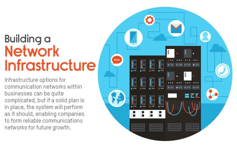 Building a network infrastructure [infographic]