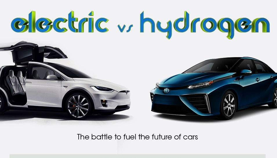 Electric vs Hydrogen - The Battle To Fuel The Future Of Cars [Infographic]