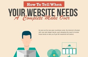 How to tell when your website needs a complete make over [infographic] Thumb