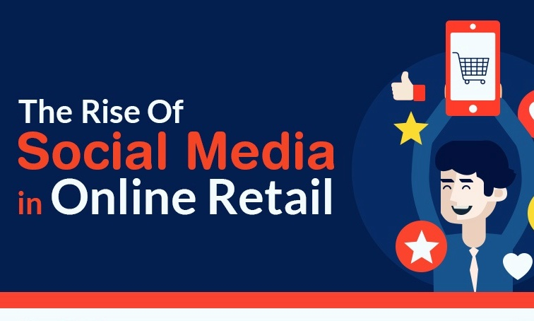 The Rise of Social Media in Online Retail Infographic Thumb