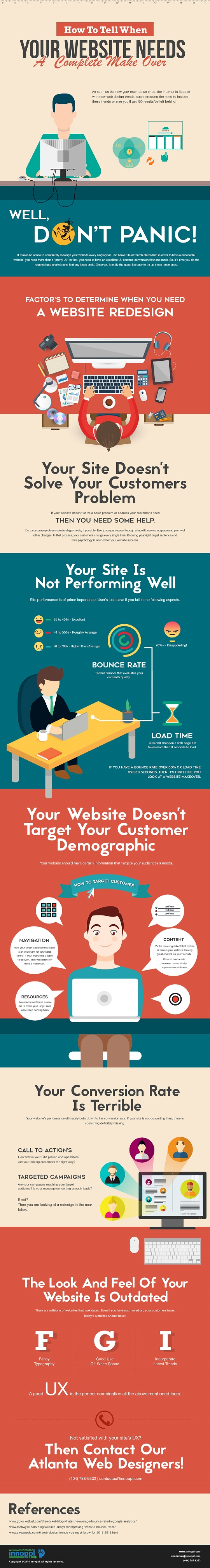 How to tell when your website needs a complete make over