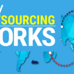 How Outsourcing works Infographic Thumb