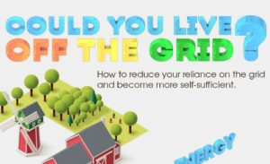 infographic could you live off the grid thumb